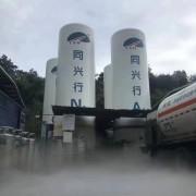 深圳市同兴行新能源开发有限公司